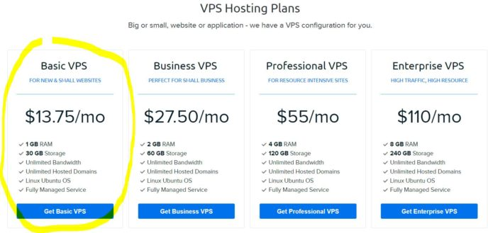 VPS Hosting Plans 13.75